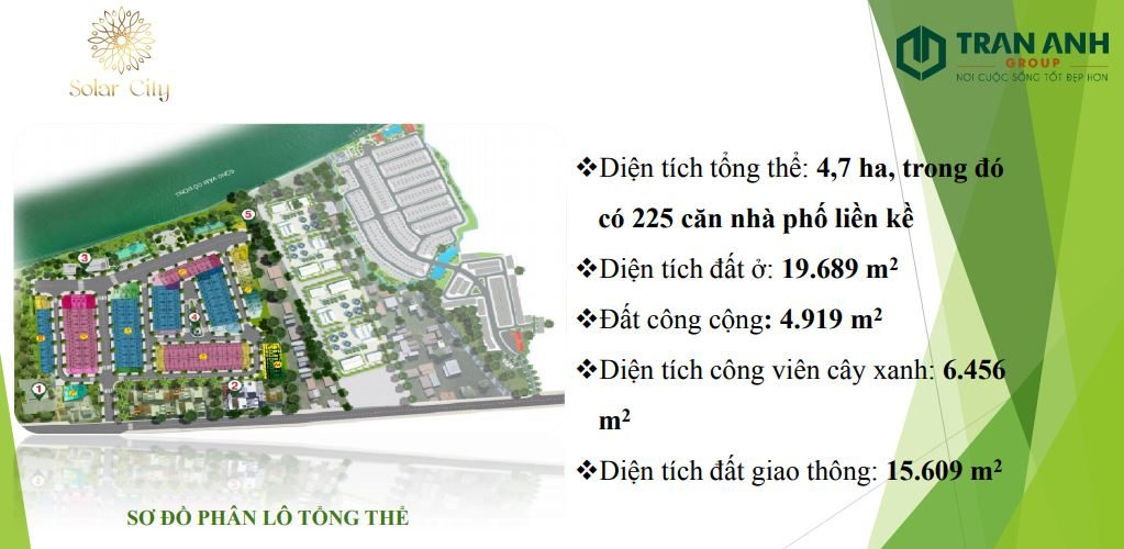 so do phan lo solar city